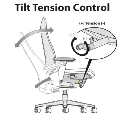 Tilt-tension-control
