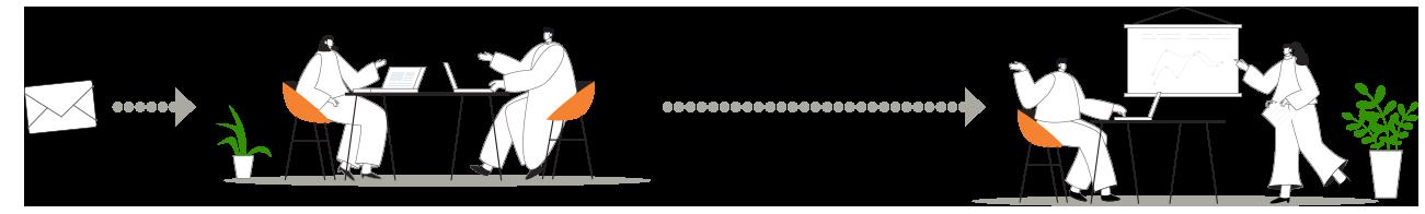 プロジェクトの流れイラスト:1.お問い合わせ → 1週間以内 → 2.コンサルテーション → 1週間〜1ヶ月 3. お見積もり